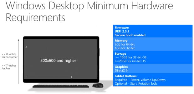 Системные требования Windows 10 опубликованы Microsoft